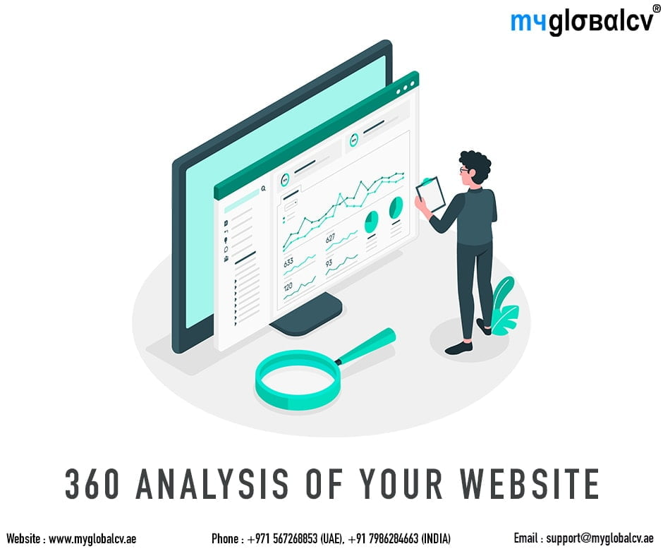 Website Analysis in Abu Dhabi UAE